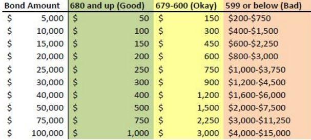 credit rates.jpg
